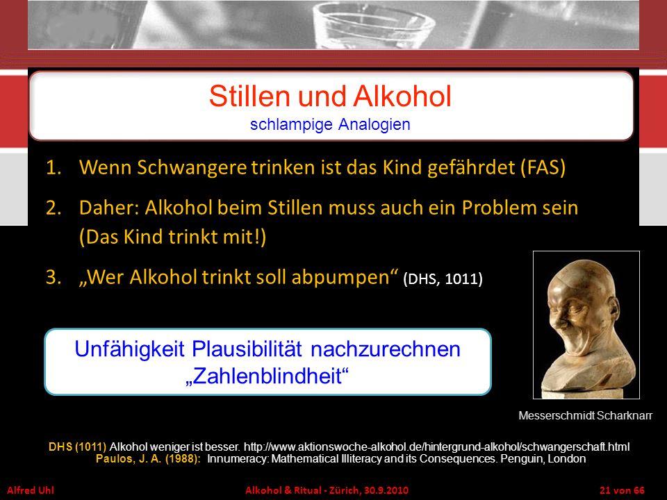 Stillen und Alkohol schlampige Analogien