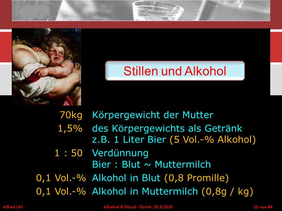 Stillen und Alkohol 70kg Körpergewicht der Mutter