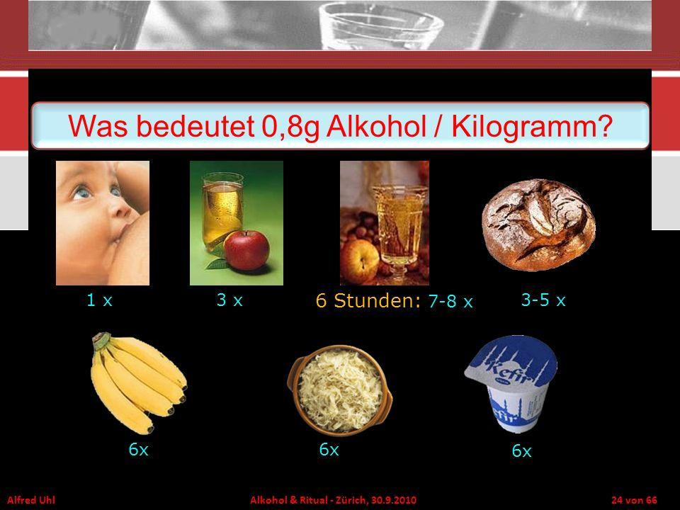 Was bedeutet 0,8g Alkohol / Kilogramm