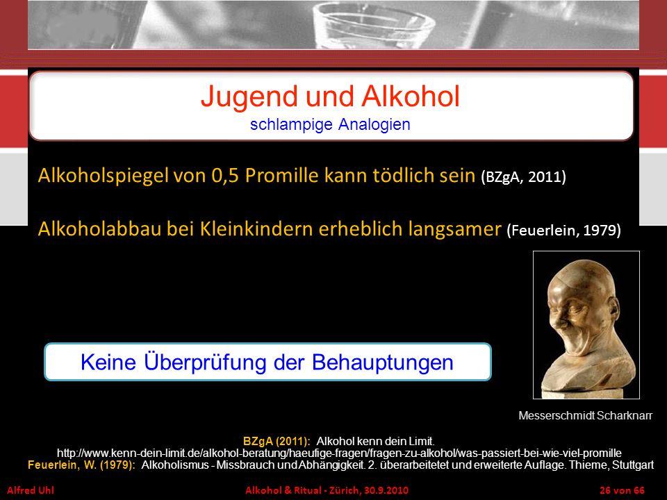 Jugend und Alkohol schlampige Analogien
