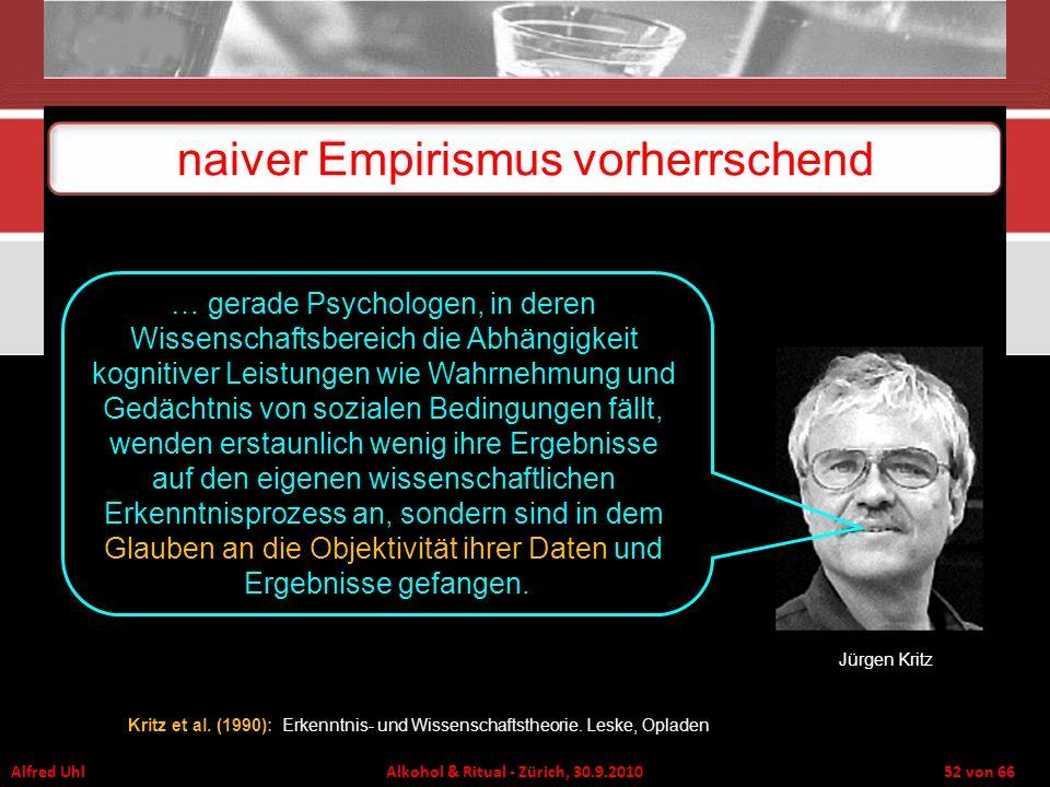 naiver Empirismus vorherrschend