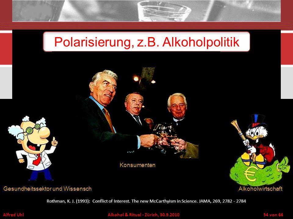 Polarisierung, z.B. Alkoholpolitik