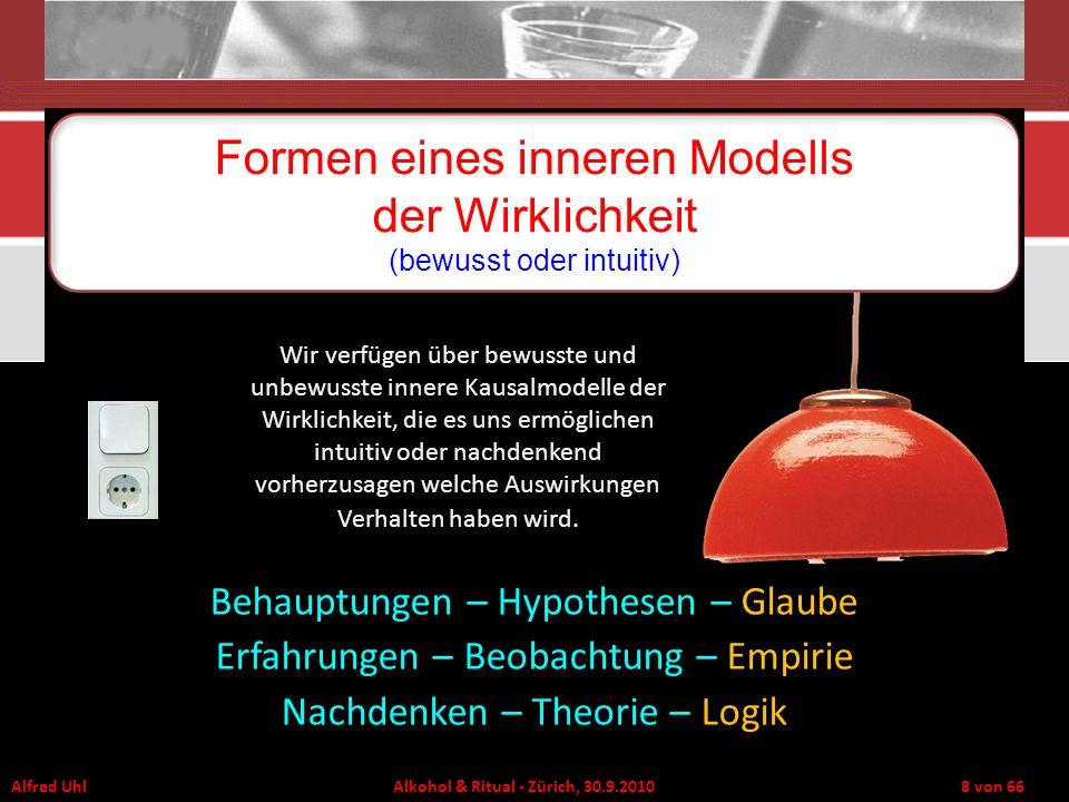 Formen eines inneren Modells der Wirklichkeit (bewusst oder intuitiv)