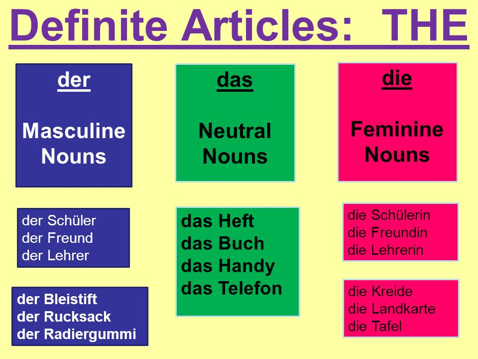 Definite Articles: THE