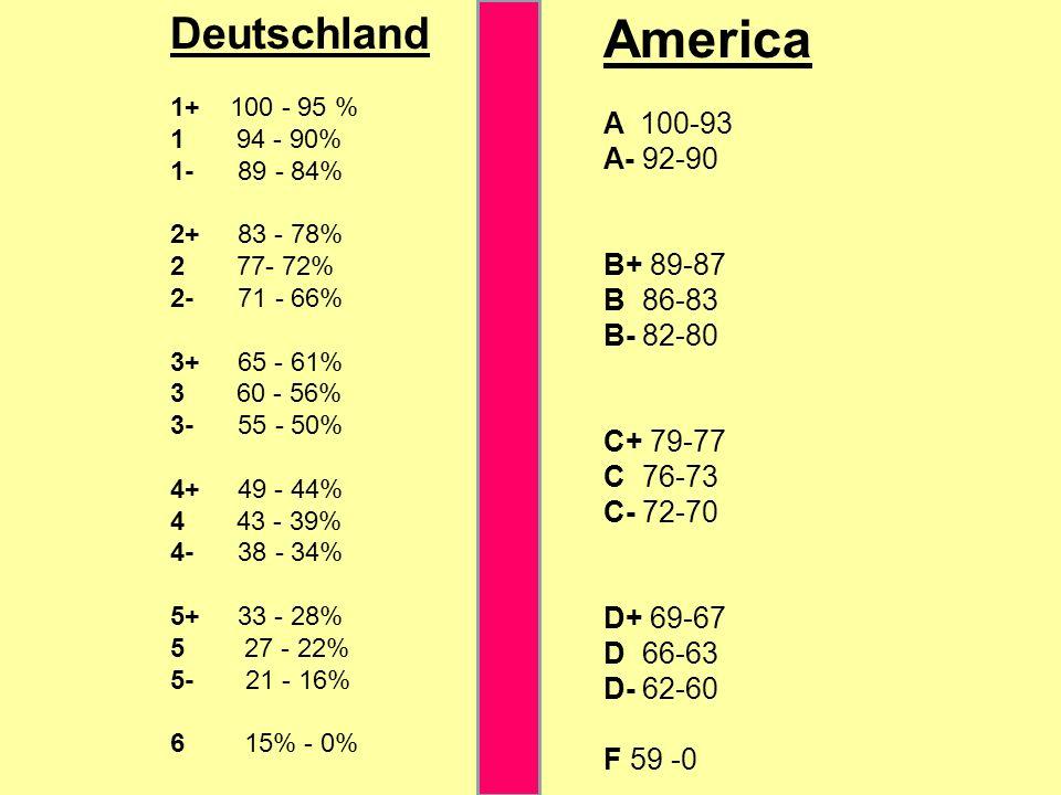 America Deutschland A 100-93 A- 92-90 B+ 89-87 B 86-83 B- 82-80