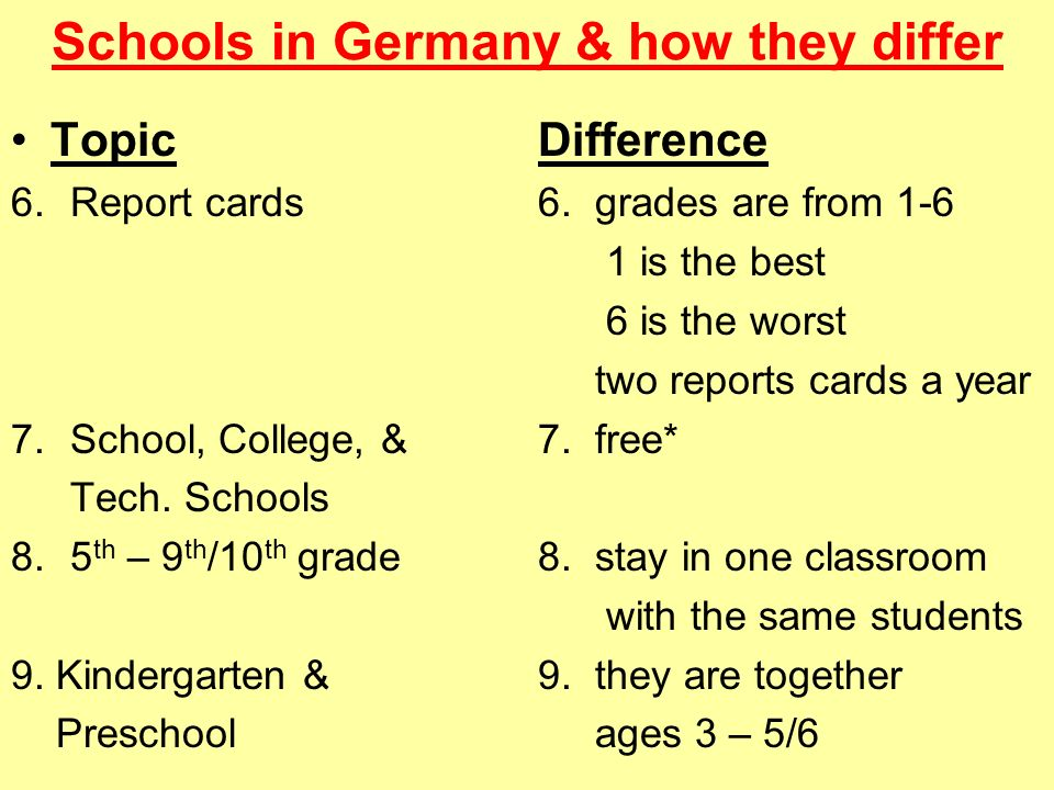 Schools in Germany & how they differ