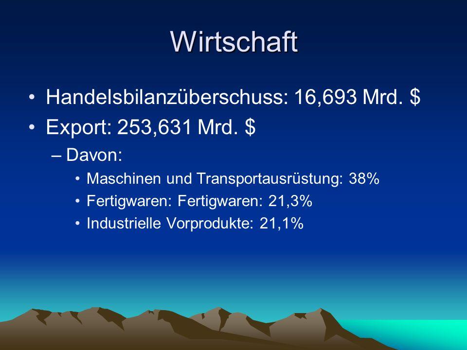 Wirtschaft Handelsbilanzüberschuss: 16,693 Mrd. $
