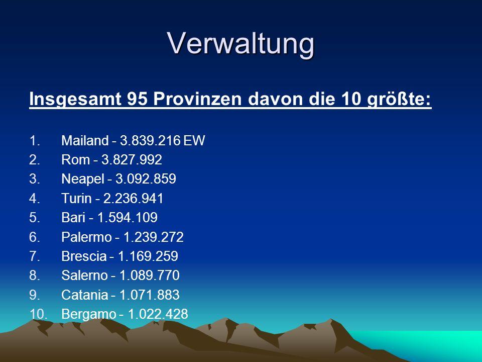 Verwaltung Insgesamt 95 Provinzen davon die 10 größte: