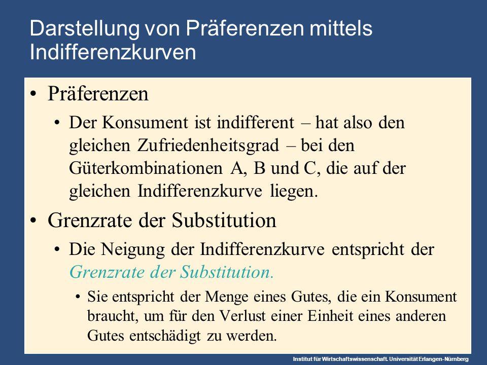 Darstellung von Präferenzen mittels Indifferenzkurven