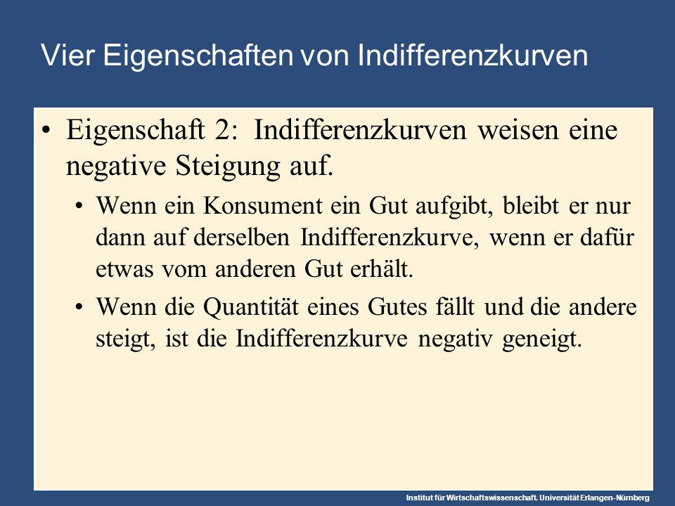 Vier Eigenschaften von Indifferenzkurven