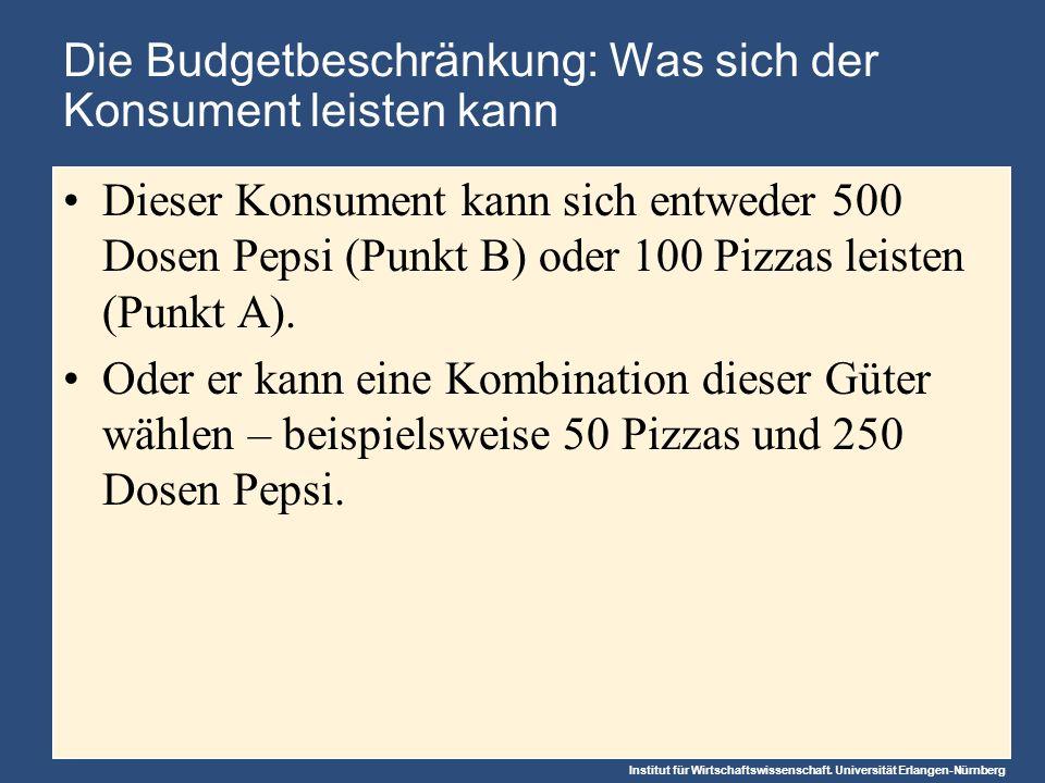 Die Budgetbeschränkung: Was sich der Konsument leisten kann