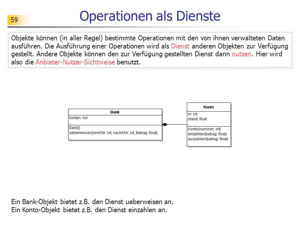 Operationen als Dienste