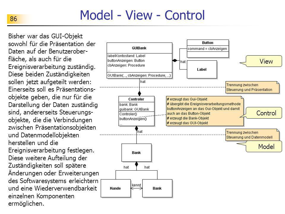 Model - View - Control