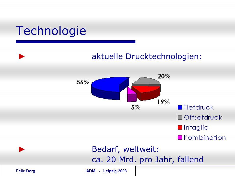 Technologie ► aktuelle Drucktechnologien: ► Bedarf, weltweit: