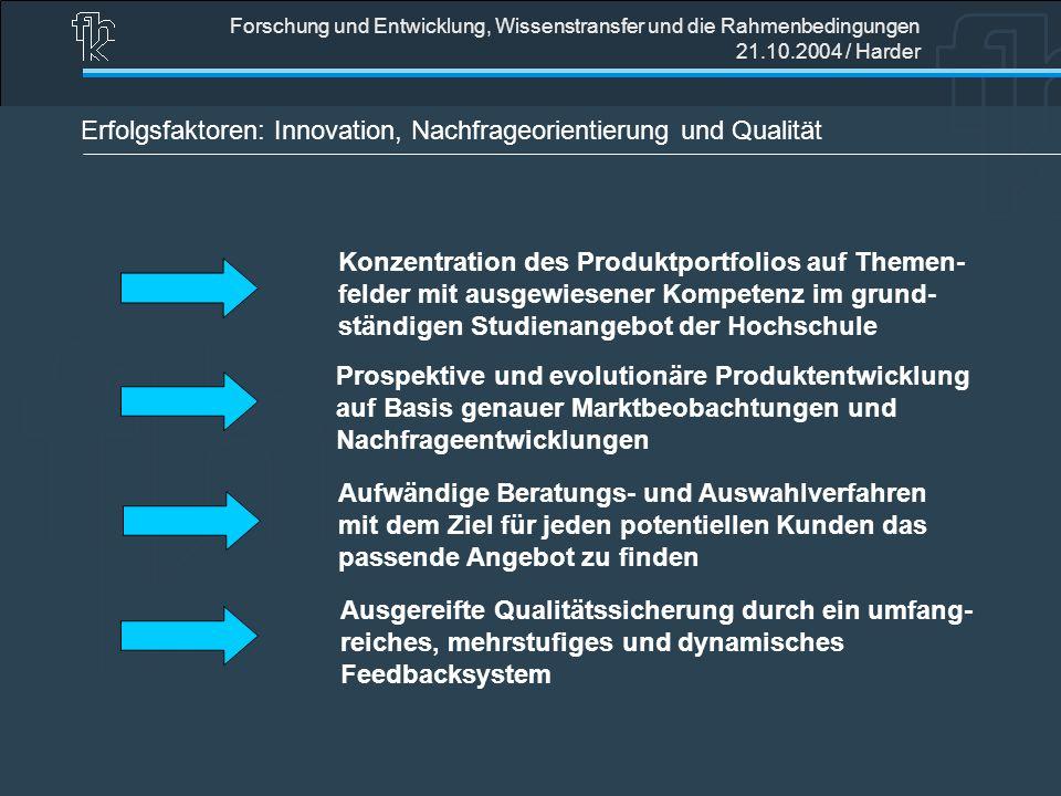 Erfolgsfaktoren: Innovation, Nachfrageorientierung und Qualität