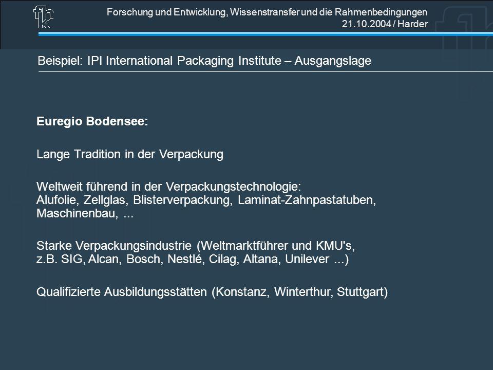 Beispiel: IPI International Packaging Institute – Ausgangslage