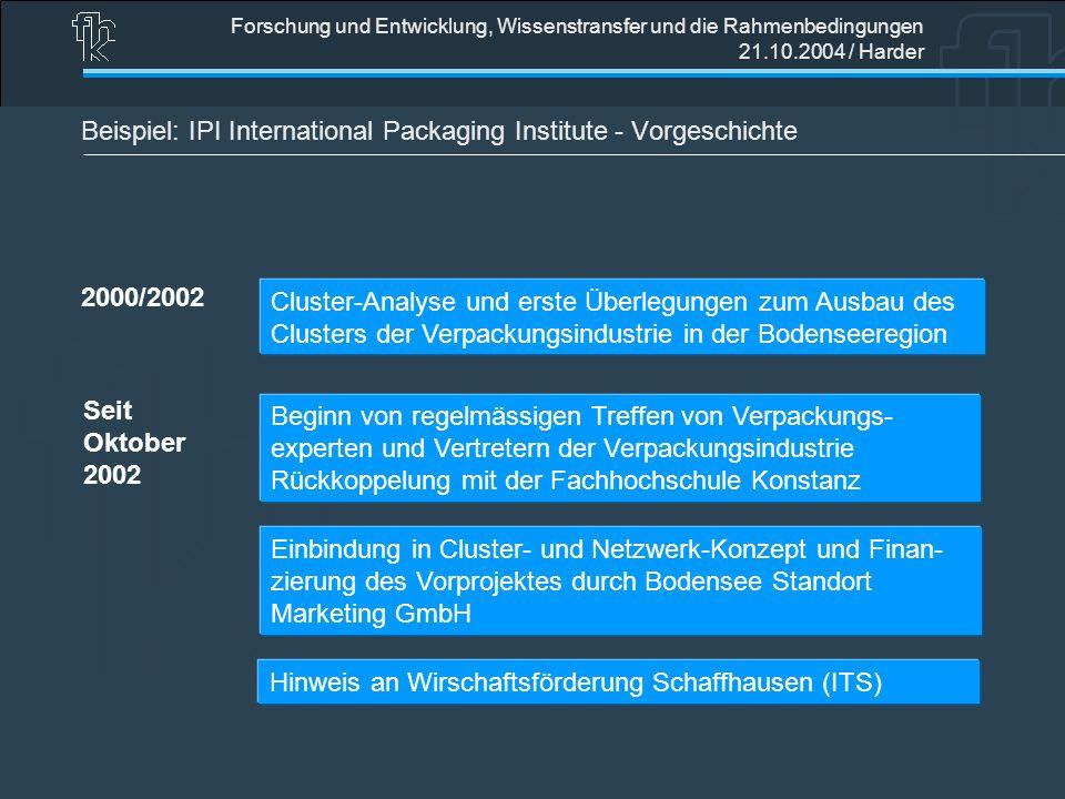 Beispiel: IPI International Packaging Institute - Vorgeschichte