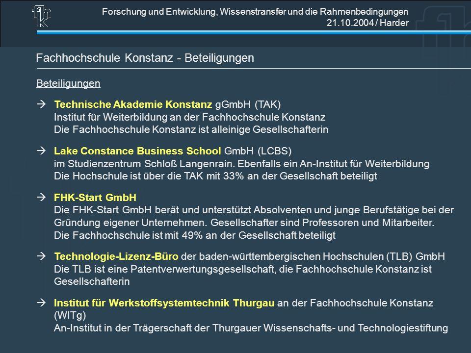 Fachhochschule Konstanz - Beteiligungen