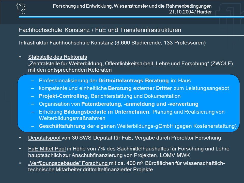 Fachhochschule Konstanz / FuE und Transferinfrastrukturen