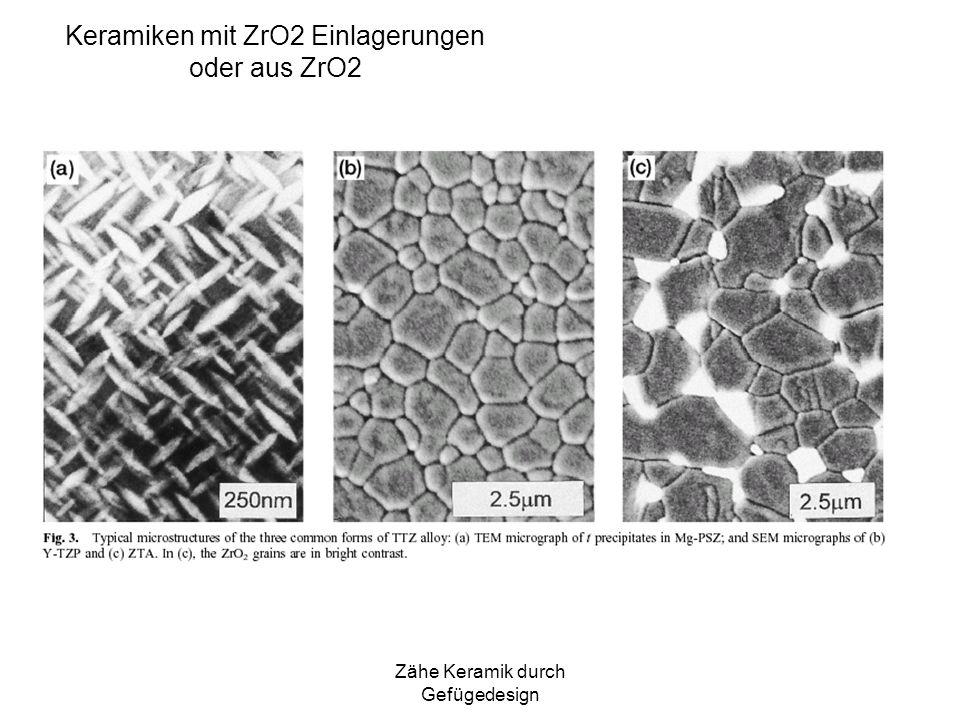 Keramiken mit ZrO2 Einlagerungen oder aus ZrO2