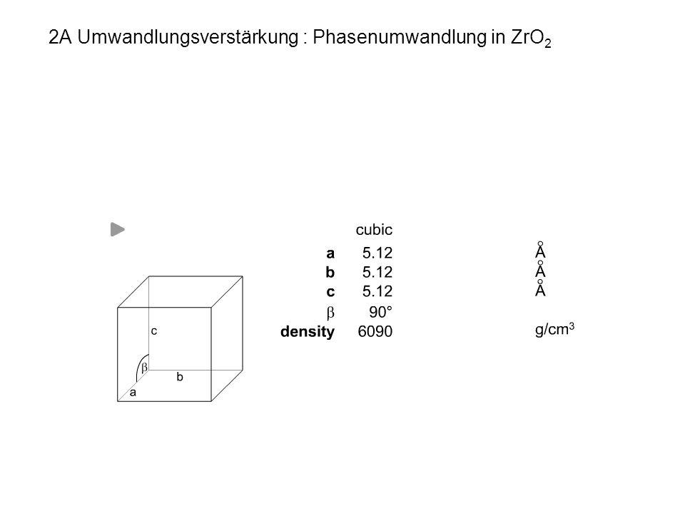 2A Umwandlungsverstärkung : Phasenumwandlung in ZrO2