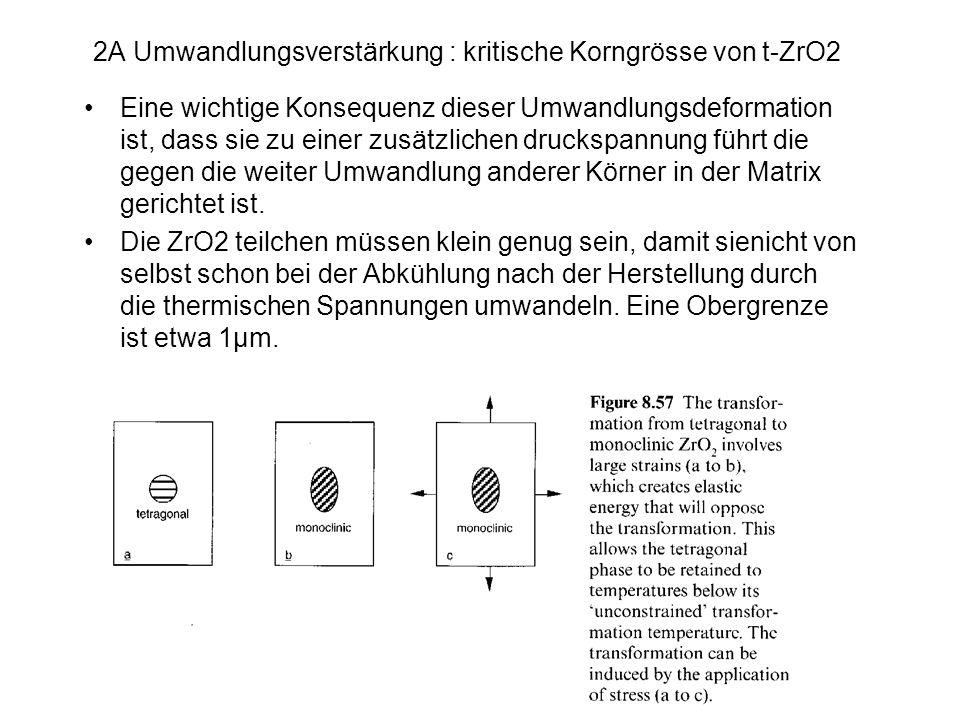 2A Umwandlungsverstärkung : kritische Korngrösse von t-ZrO2
