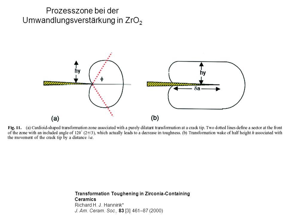 Prozesszone bei der Umwandlungsverstärkung in ZrO2