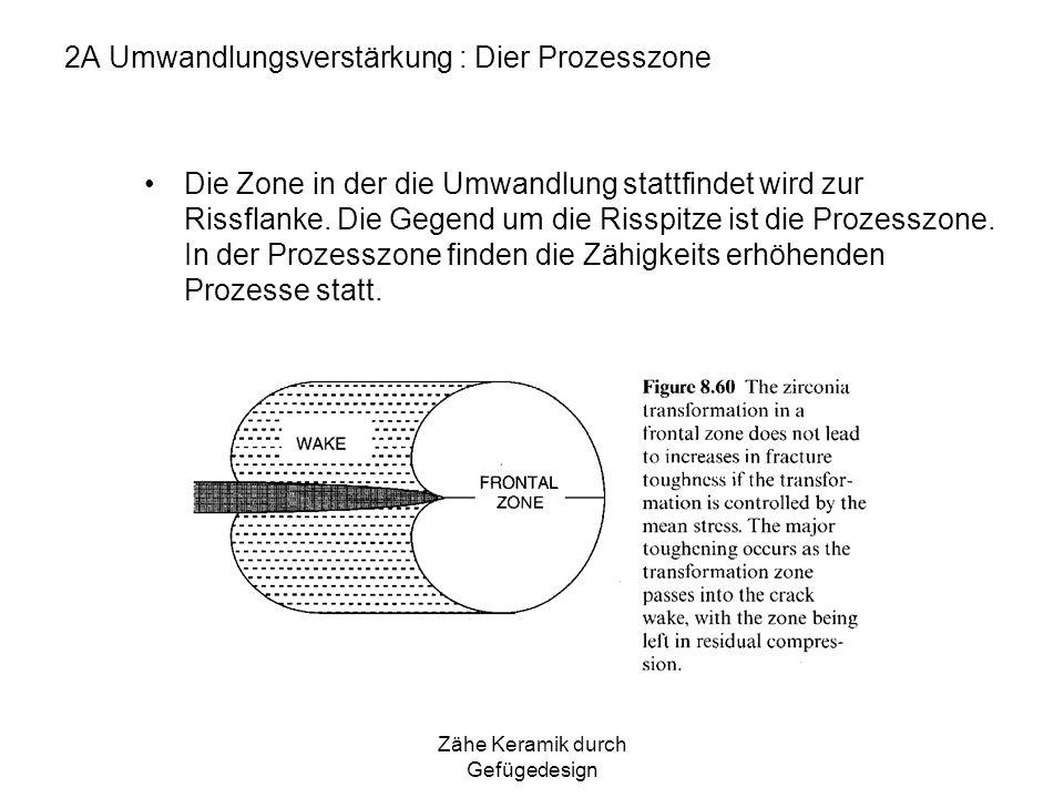 2A Umwandlungsverstärkung : Dier Prozesszone