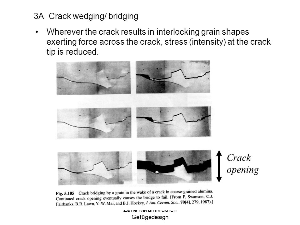 3A Crack wedging/ bridging
