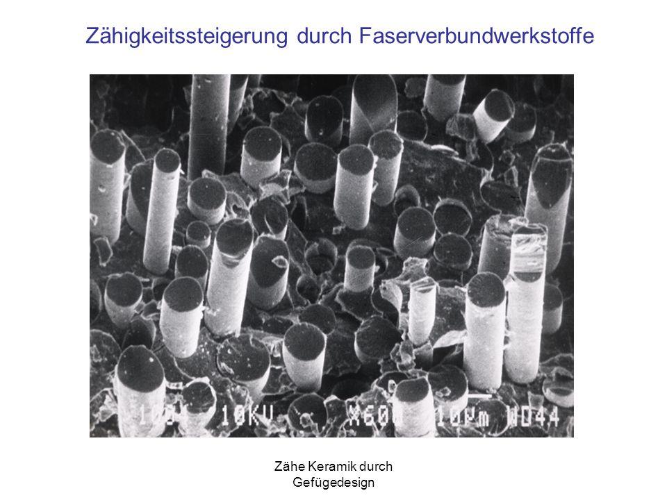 Zähigkeitssteigerung durch Faserverbundwerkstoffe