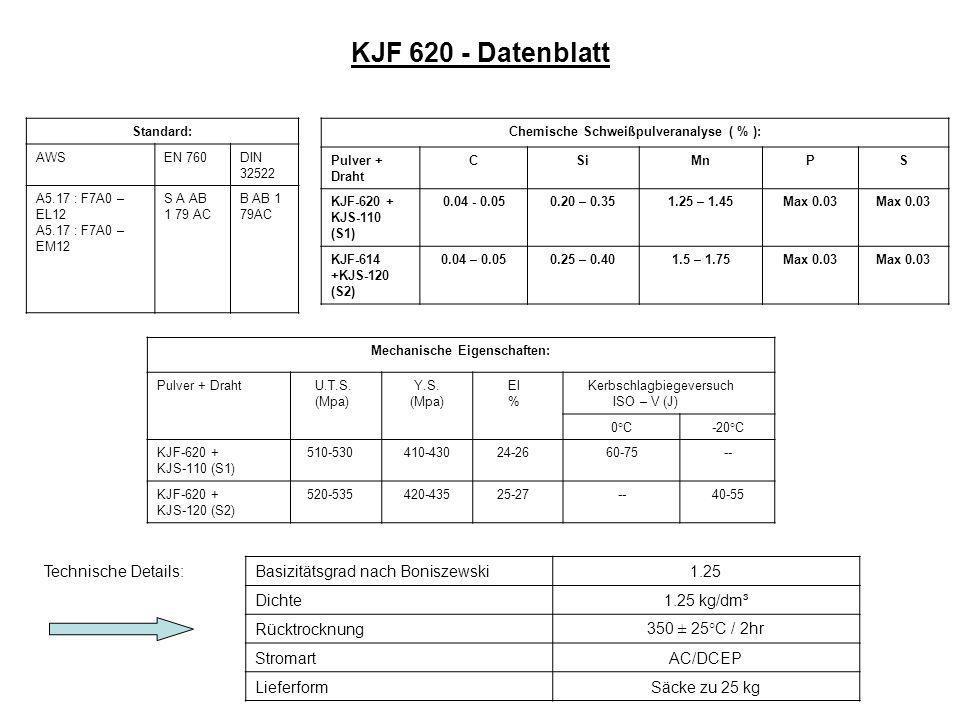 Chemische Schweißpulveranalyse ( % ): Mechanische Eigenschaften: