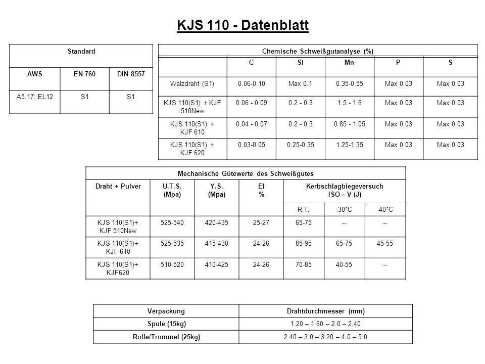 KJS 110 - Datenblatt Standard AWS EN 760 DIN 8557 A5.17: EL12 S1