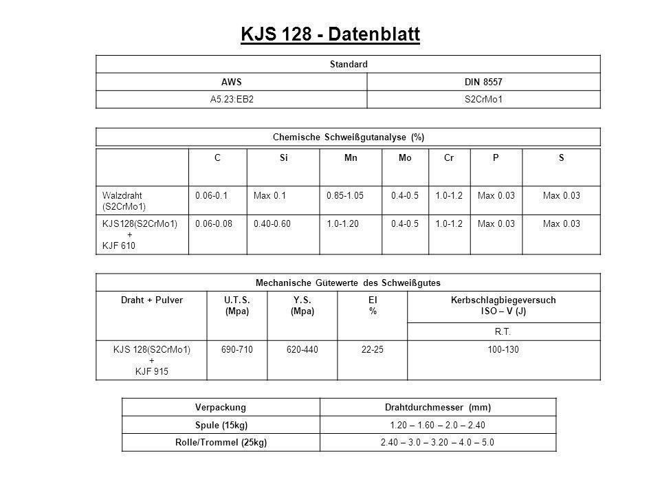 KJS 128 - Datenblatt Standard AWS DIN 8557 A5.23:EB2 S2CrMo1