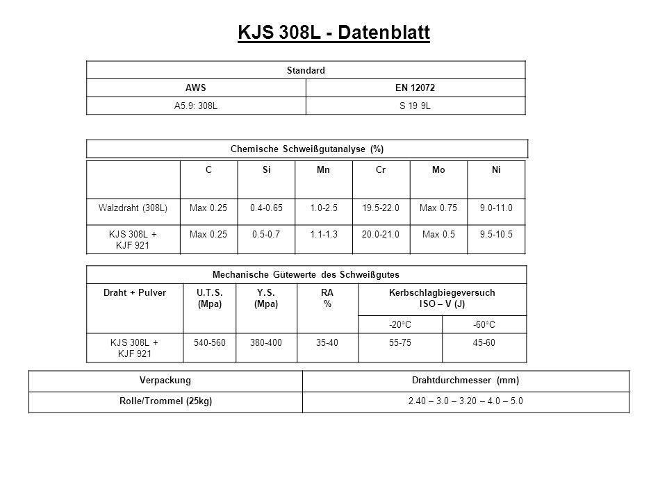 KJS 308L - Datenblatt Standard AWS EN 12072 A5.9: 308L S 19 9L