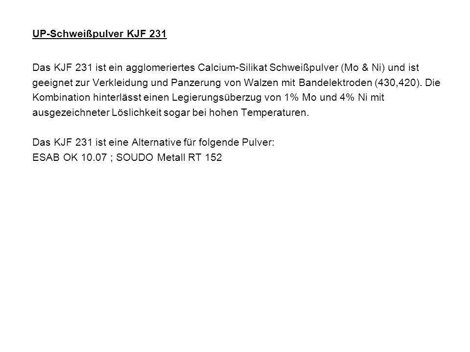 UP-Schweißpulver KJF 231 Das KJF 231 ist ein agglomeriertes Calcium-Silikat Schweißpulver (Mo & Ni) und ist.