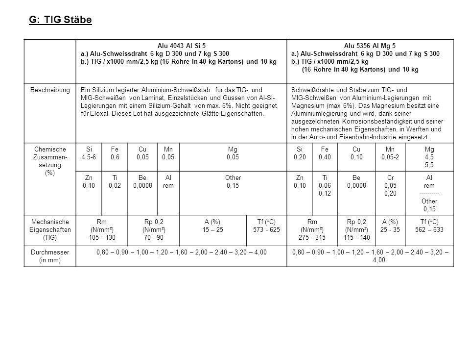 G: TIG Stäbe Alu 4043 Al Si 5. a.) Alu-Schweissdraht 6 kg D 300 und 7 kg S 300. b.) TIG / x1000 mm/2,5 kg (16 Rohre in 40 kg Kartons) und 10 kg.