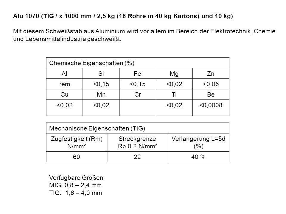 Zugfestigkeit (Rm) N/mm²