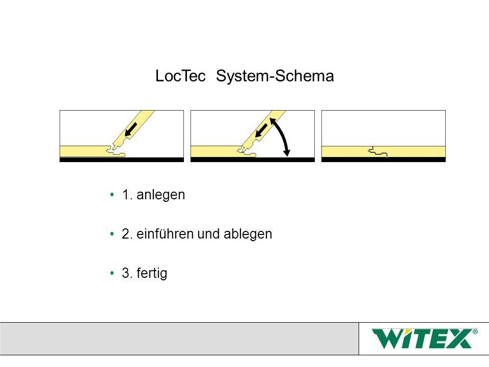 LocTec System-Schema 1. anlegen 2. einführen und ablegen 3. fertig