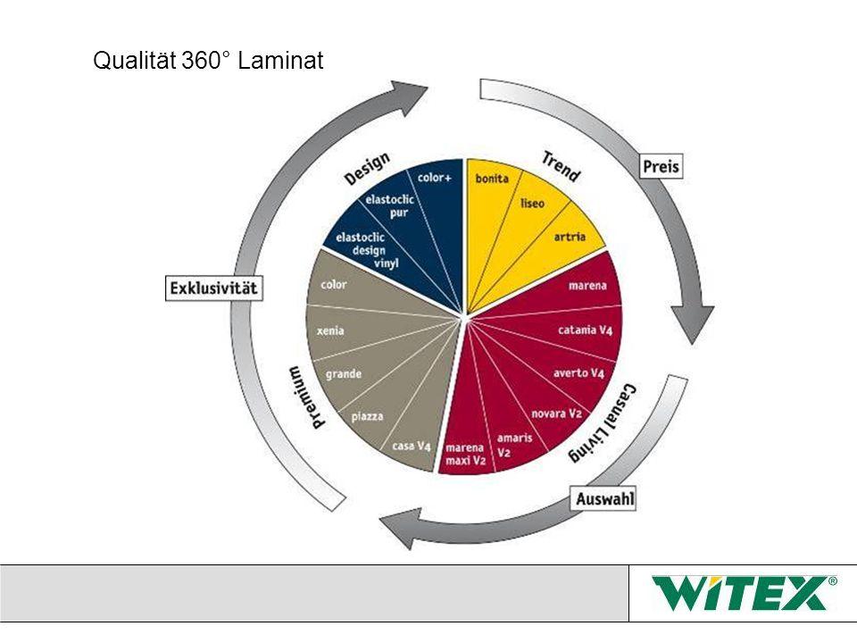 Qualität 360° Laminat