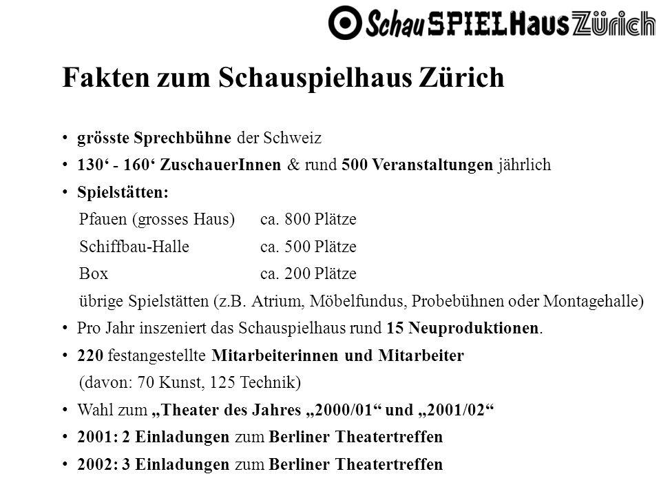 Fakten zum Schauspielhaus Zürich