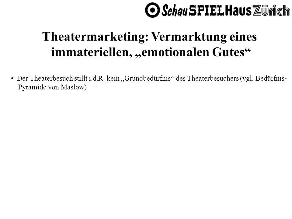 """Theatermarketing: Vermarktung eines immateriellen, """"emotionalen Gutes"""