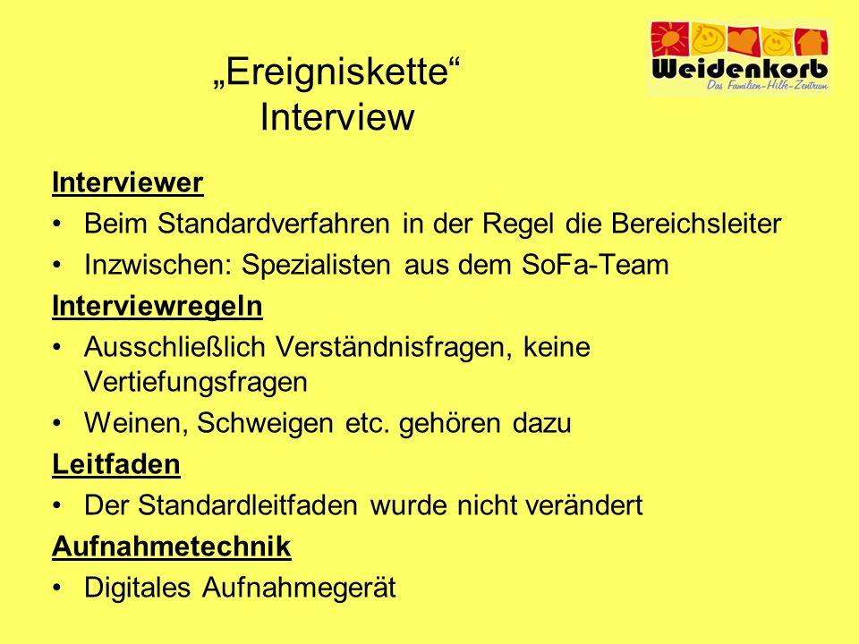 """""""Ereigniskette Interview"""
