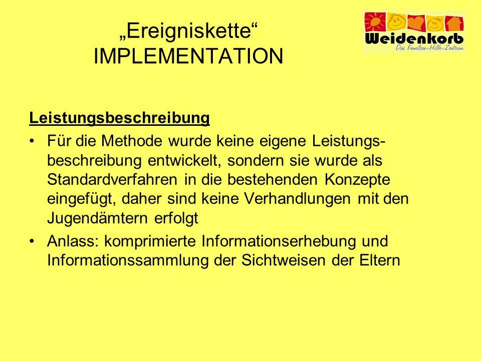 """Ereigniskette IMPLEMENTATION"