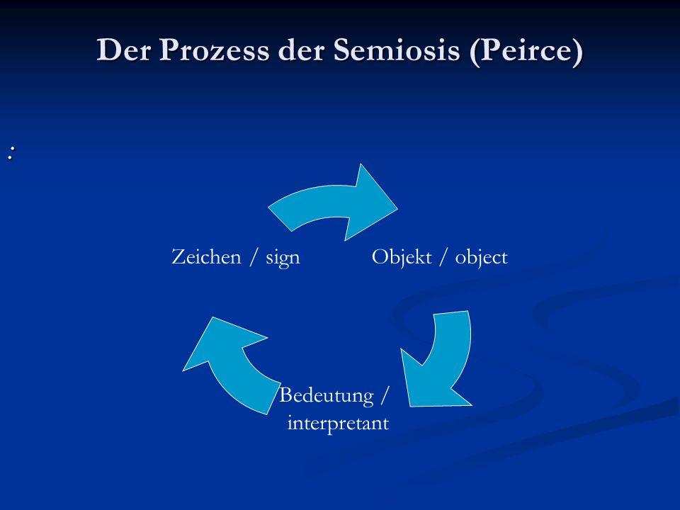 Der Prozess der Semiosis (Peirce)