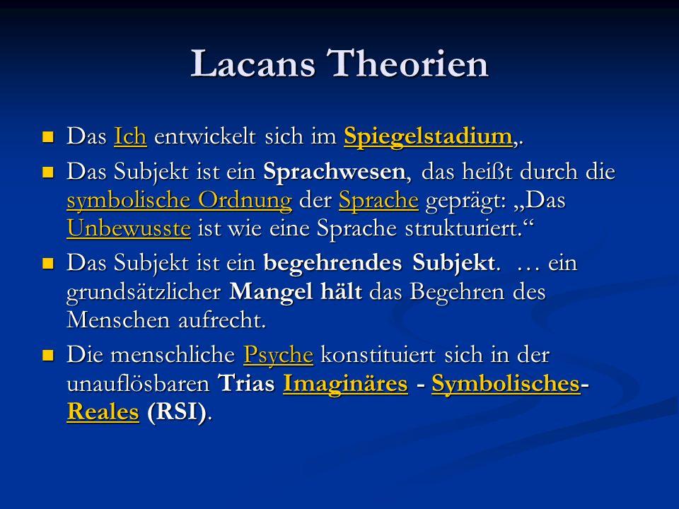 Lacans Theorien Das Ich entwickelt sich im Spiegelstadium,.