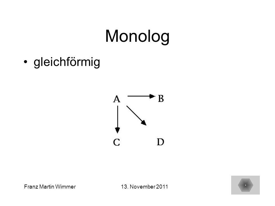 Monolog gleichförmig Theoretisches Modell, in der Realität werden