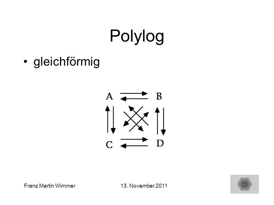 Polylog gleichförmig Gleichrangigkeit bei Verschiedenheit: