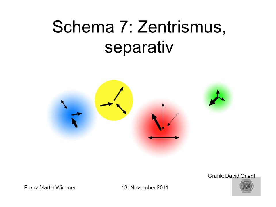 Schema 7: Zentrismus, separativ
