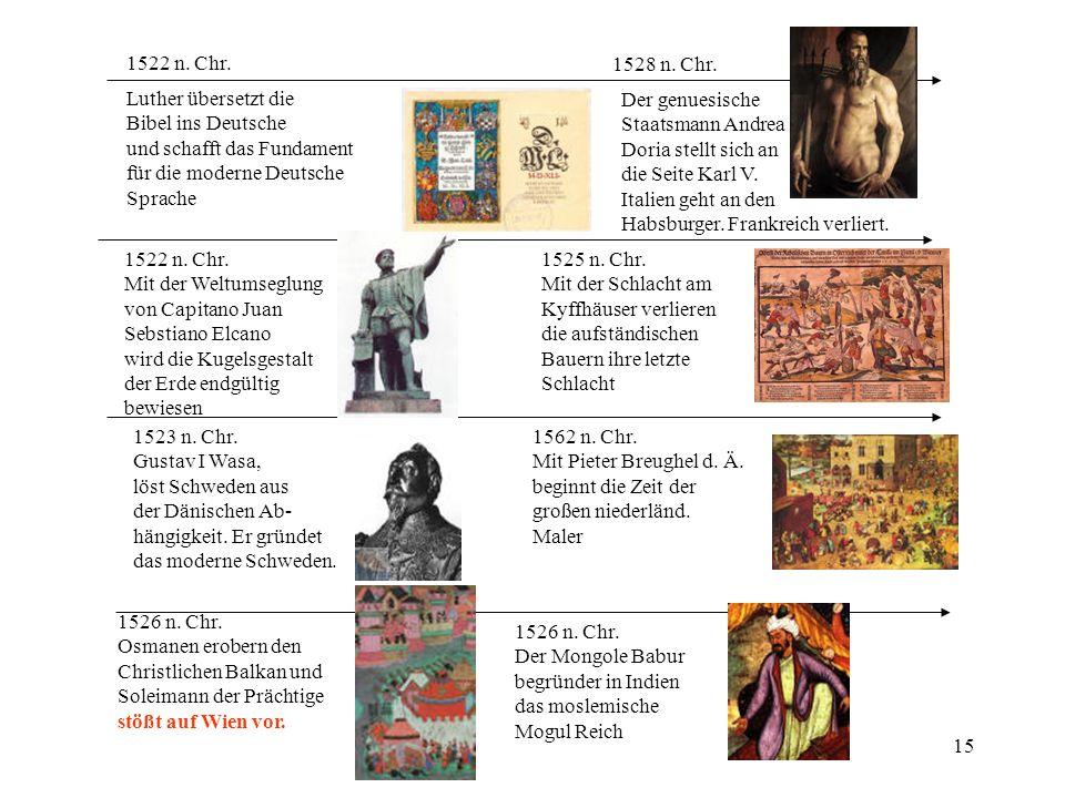 1522 n. Chr. 1528 n. Chr. Luther übersetzt die. Bibel ins Deutsche. und schafft das Fundament. für die moderne Deutsche.