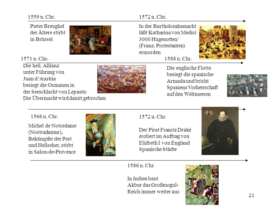1559 n. Chr. 1572 n. Chr. Pieter Breughel. der Ältere stirbt. in Brüssel. In der Bartholomäusnacht.